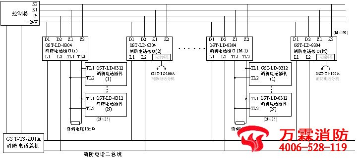 gst-ld-8304型消防电话接口_海湾消防设备怎么接线||.