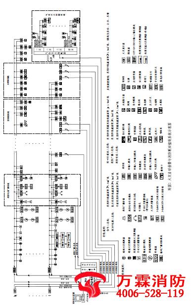 火灾自动报警及联动控制系统一体化设计举例