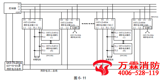 gst-ld-8304 型消防电话接口安装与布线