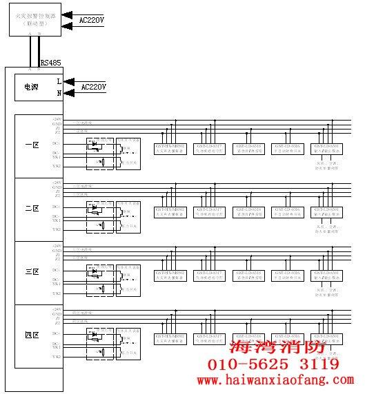 气体灭火控制器gst-qkp04/2接线与应用示意图_海湾||.
