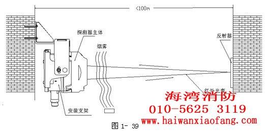 线型光束感烟火灾探测器安装接线示意图_海湾消防设备