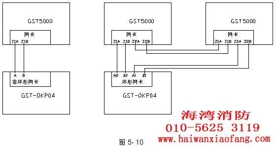 控制器接线与应用示意图
