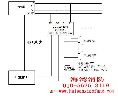 海湾消防广播模块8305安装接线示意图