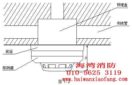 其结构尺寸外形示意图如图1